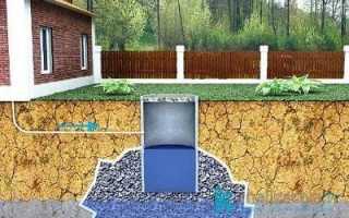 Строительство выгребной ямы: схемы, этапы работы и рекомендации
