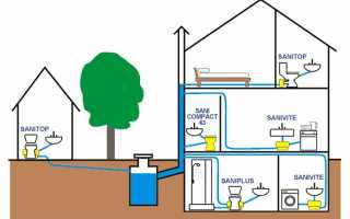 Канализация для частного дома – как правильно выбрать схему и провести монтаж