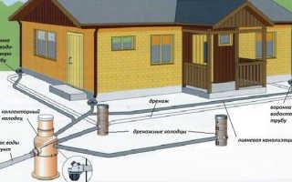 Ливневая канализация в частном доме — правильное устройство