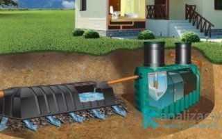 Cравнение септиков для загородного дома