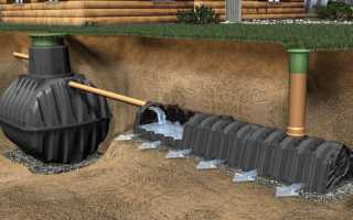 Системы водоотведения сточных вод, а также их очистки