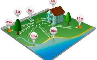 Расположение септика на территории загородного дома, нюансы и правила