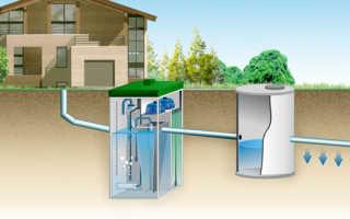 Автономная канализация для загородного дома — как она работает, схема установки