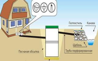 Устройство канализации на даче своими руками — как сделать правильно