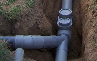 Как устроена канализация в городе — центральная канализация на примерах