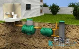Трубы для напорной канализации: виды, размеры и цена
