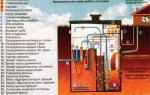 Септик Топас – полноценная очистка и переработка стоков аэробными бактериями