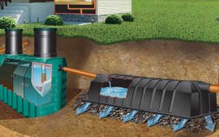 Танк канализация, преимущества системы, варианты установки