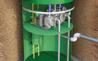 Канализационная насосная станция КНС — принцип работы и виды установки