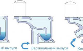 Как подключить унитаз к канализации – варианты подсоединения, советы по монтажу