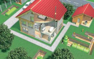 Автономная канализация частного дома — виды, преимущества и недостатки