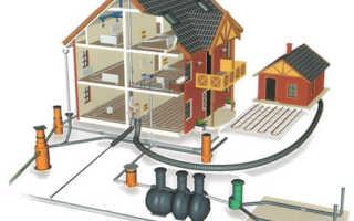 Виды канализации для загородного дома — какая лучше