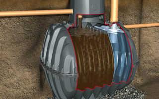 Что такое септики для канализации — устройство и принцип работы