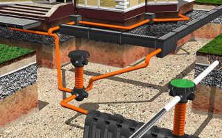 Трубы для ливневой канализации — виды и назначение