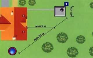 Туалет на даче своими руками – пошаговая инструкция возведения и нюансы строительства