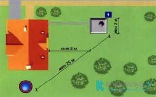 Санитарные нормы (СанПиН, СНИП): выгребная яма