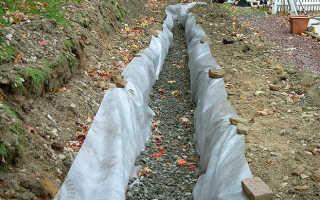 Устройство дренажной канавы на участке