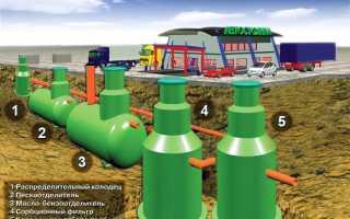 Очистные сооружения ливневой канализации – принцип работы и виды используемого в них оборудования