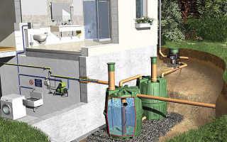 Система сбора дождевой воды — варианты устройства