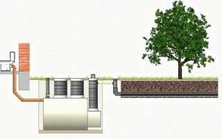 Септик ДСК – локальная канализация для дачи и загородного дома