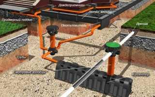Ливневая канализация в частном доме своими руками: нюансы устройства и выбора материала