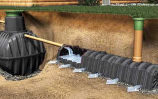 Емкость для канализации — какую лучше выбрать и как установить