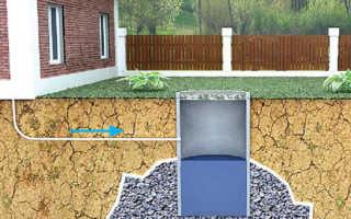 Как правильно сделать канализацию в частном доме своими руками