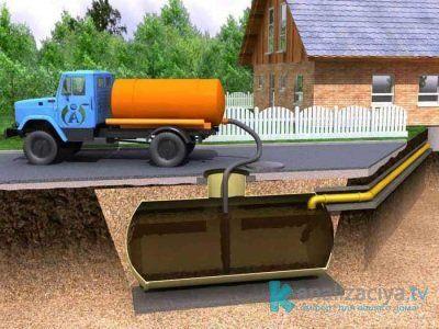 Механическая чистка выгребной ямы