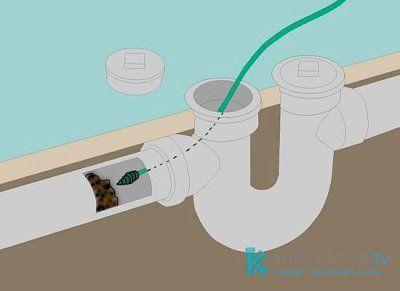 Засор канализационной трубы