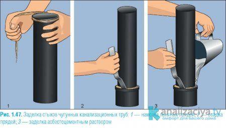 Установка чугунных труб