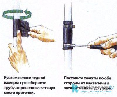 Устранение течи при помощи резины и хомутов