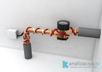 Наружный обогревательный кабель для трубы