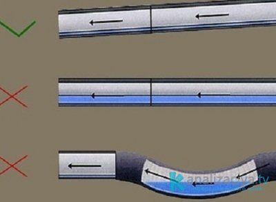 Правильный угол наклона канализационной трубы
