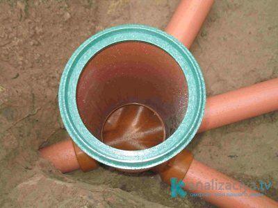 Поворотный дренажный колодец из пластика