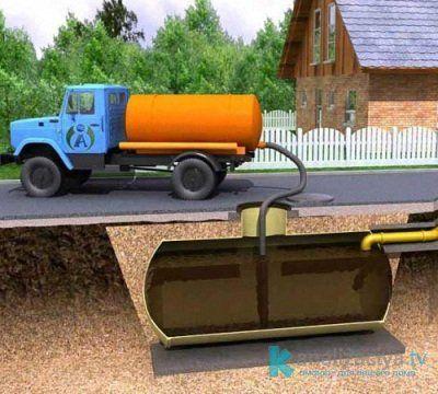 Очистка выгребной ямы при помощи ассенизационной машины