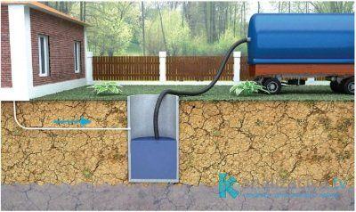 Как часто нужно очищать выгребную яму?