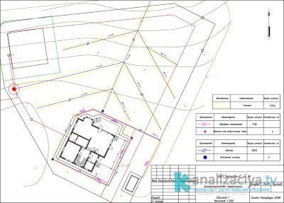 Пример проекта дренажной системы