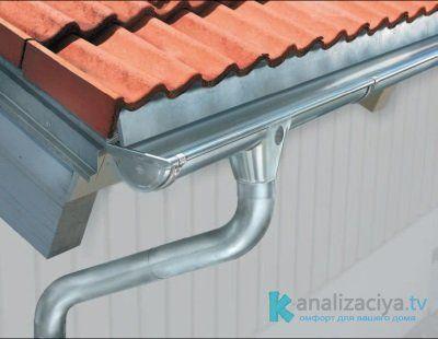 Стальные водостоки для крыши