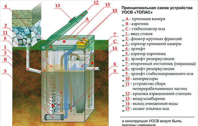 схема установки септика топас