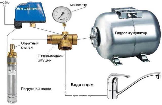 регулировка датчика давления воды