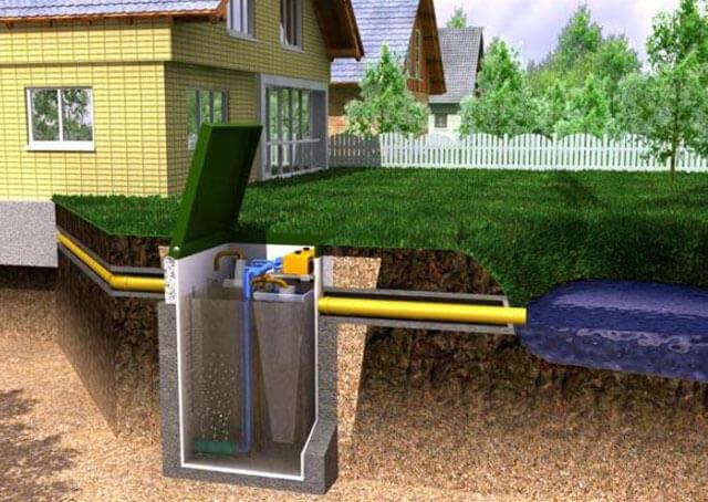 системы автономной канализации для частного дома