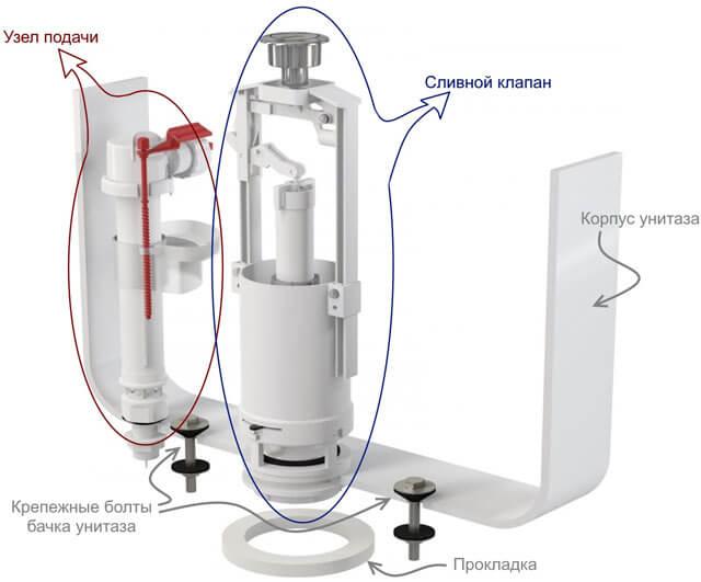 сливное устройство для бачка унитаза