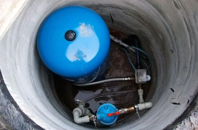 как сделать колодец под скважину