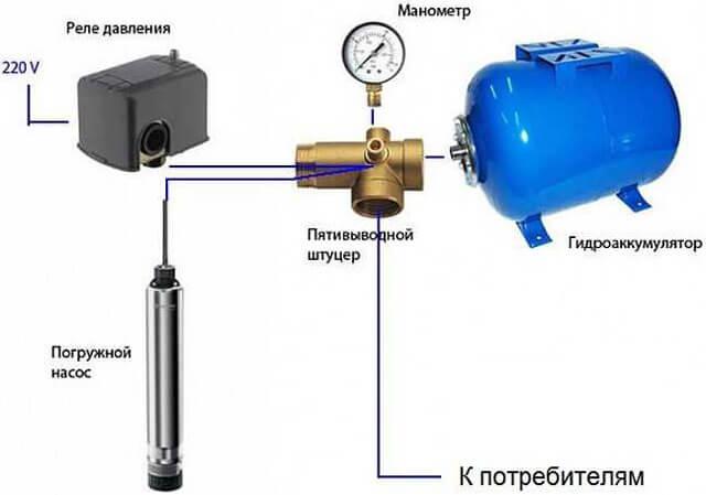 подключение гидроаккумулятора к скважине
