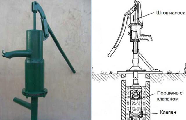 насос для воды механический