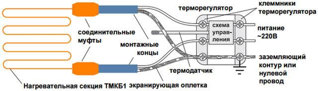 монтаж греющего кабеля на трубу