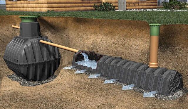 септик для загородного дома и дачи