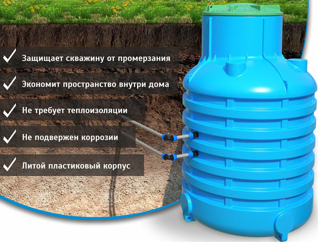 кессон для водопровода