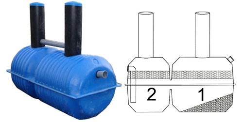 Схема камер септика АСО