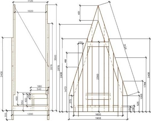 Параметры строения